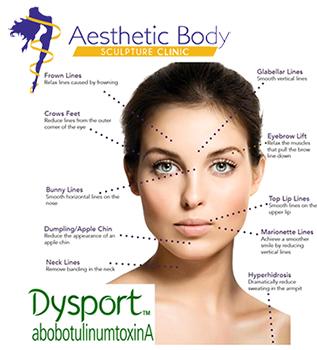 AESTHETIC BODY SCULPTURE CLINIC - DYSPORT